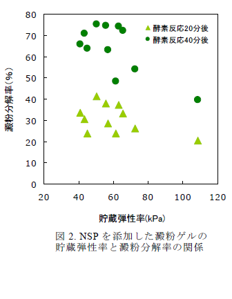   日本能率協会 統計・多変量解析法入門セミナー