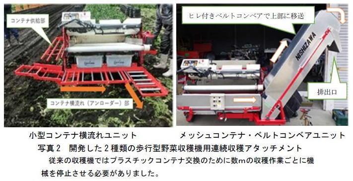 写真2 開発した2種類の歩行型野菜収穫機用連続収穫アタッチメント